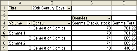 Remise en page des Colonnes