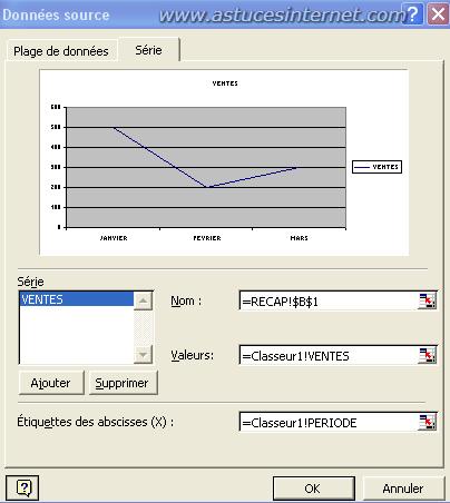 Modification des données du graphiques
