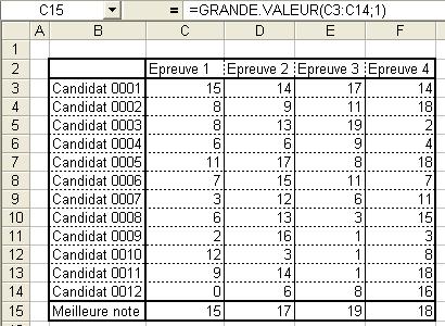 Exemple d'utilisation de la fonction GRANDE VALEUR